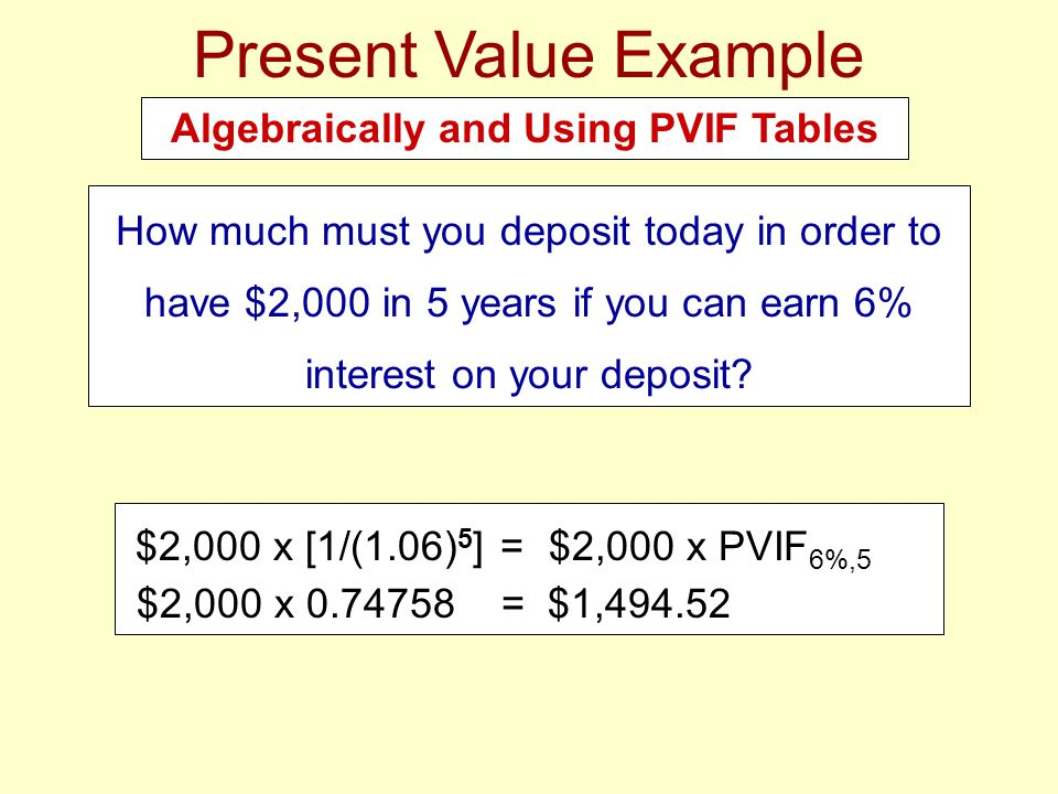 Present Value Example How much must you deposit today in order to have $2,000 in 5 years if you can earn 6% interest on your deposit? $2,000 x [1/(1.0