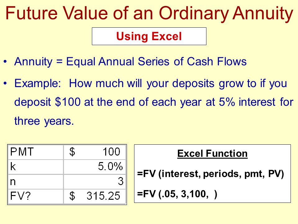 Future Value of an Ordinary Annuity Annuity = Equal Annual Series of Cash Flows Example: How much will your deposits grow to if you deposit $100 at th