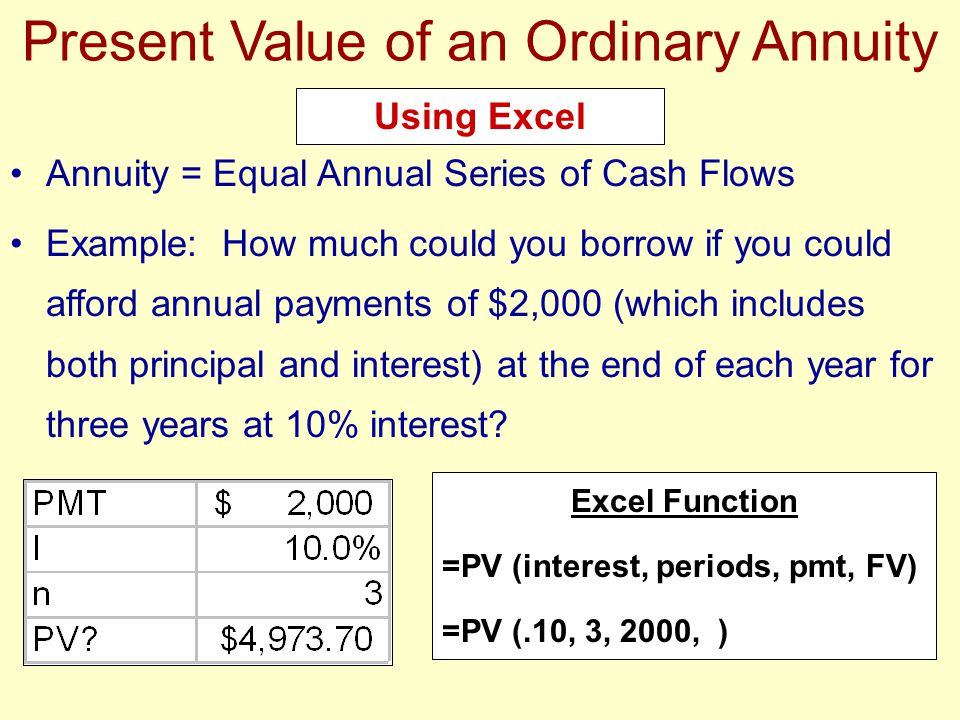 Present Value of an Ordinary Annuity Annuity = Equal Annual Series of Cash Flows Example: How much could you borrow if you could afford annual payment
