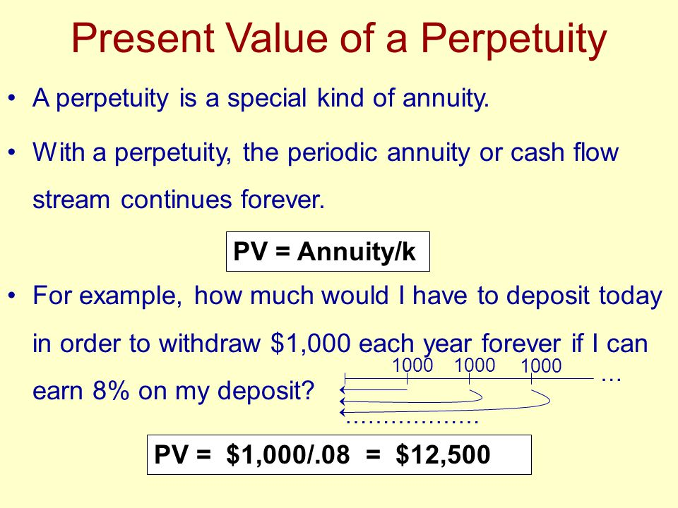 Present Value of a Perpetuity A perpetuity is a special kind of annuity. With a perpetuity, the periodic annuity or cash flow stream continues forever