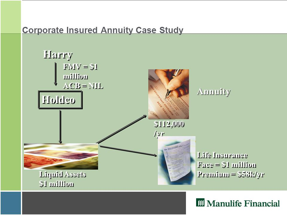 Corporate Insured Annuity Case Study Holdco Liquid Assets $1 million Liquid Assets $1 million Harry FMV = $1 million ACB = NIL FMV = $1 million ACB =