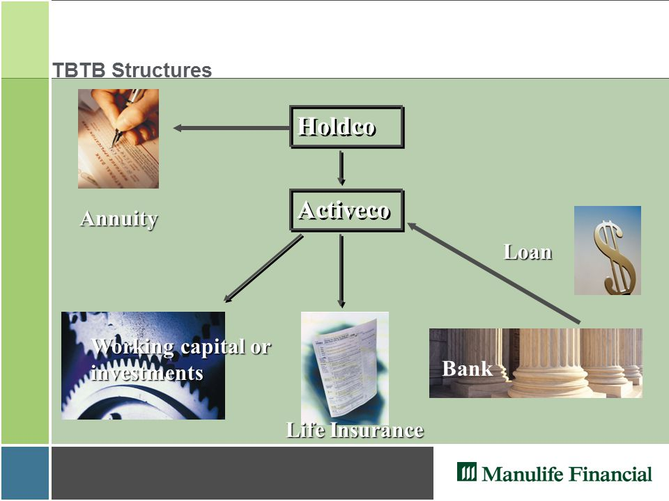 TBTB Structures Holdco Bank Annuity Life Insurance Loan Working capital or investments Activeco