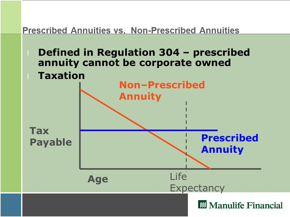 Prescribed Annuities vs. Non-Prescribed Annuities l Defined in Regulation 304 – prescribed annuity cannot be corporate owned l Taxation Tax Payable Pr