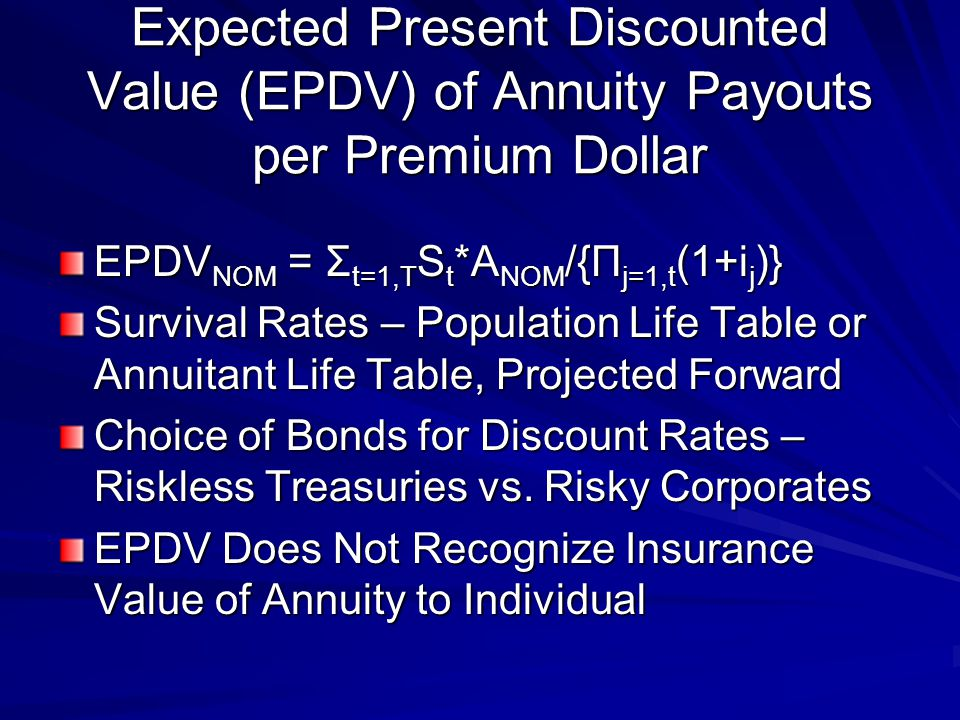 Expected Present Discounted Value (EPDV) of Annuity Payouts per Premium Dollar EPDV NOM = Σ t=1,T S t *A NOM /{Π j=1,t (1+i j )} Survival Rates – Population Life Table or Annuitant Life Table, Projected Forward Choice of Bonds for Discount Rates – Riskless Treasuries vs.