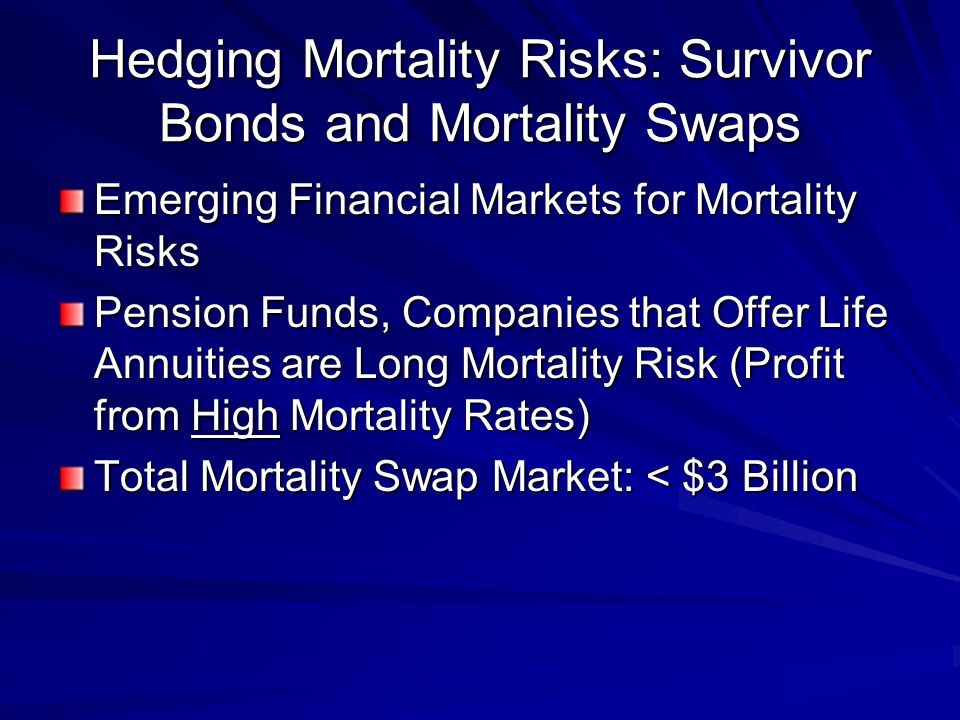 Hedging Mortality Risks: Survivor Bonds and Mortality Swaps Emerging Financial Markets for Mortality Risks Pension Funds, Companies that Offer Life Annuities are Long Mortality Risk (Profit from High Mortality Rates) Total Mortality Swap Market: < $3 Billion