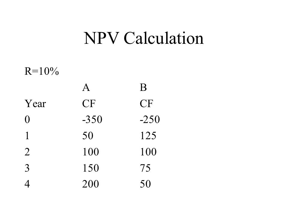 NPV Calculation R=10% AB YearCFCF 0-350-250 150125 2100100 315075 420050