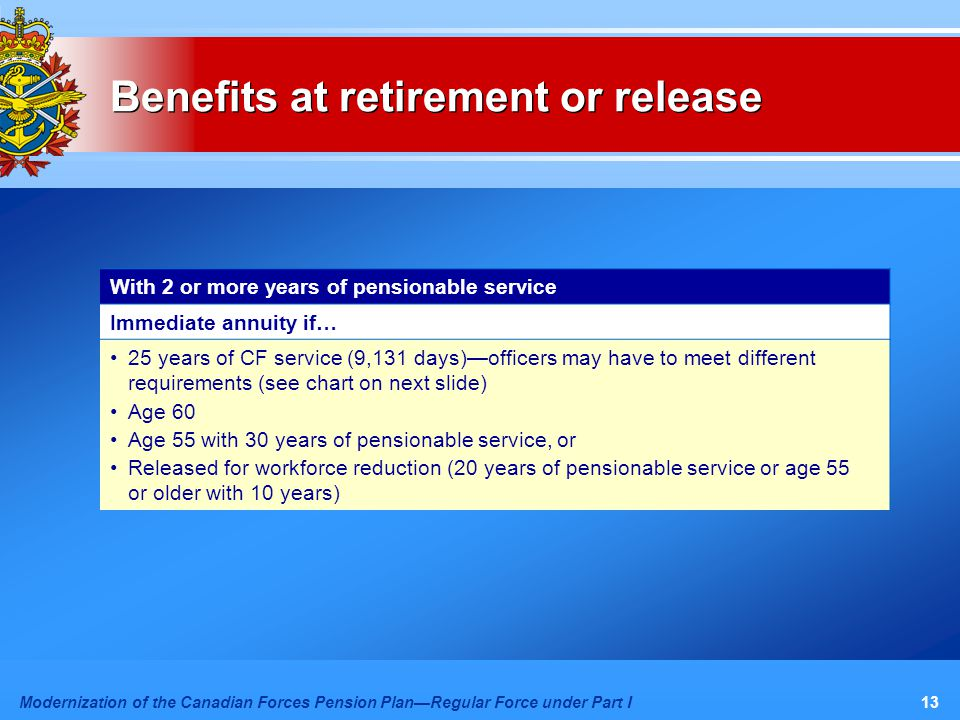Modernization of the Canadian Forces Pension Plan—Regular Force under Part I13 Benefits at retirement or release With 2 or more years of pensionable service Immediate annuity if… 25 years of CF service (9,131 days)—officers may have to meet different requirements (see chart on next slide) Age 60 Age 55 with 30 years of pensionable service, or Released for workforce reduction (20 years of pensionable service or age 55 or older with 10 years)