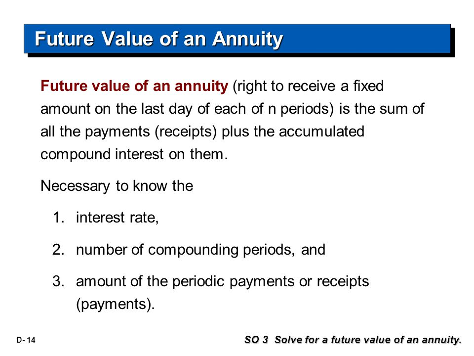 D- 14 SO 3 Solve for a future value of an annuity. Future value of an annuity (right to receive a fixed amount on the last day of each of n periods) i