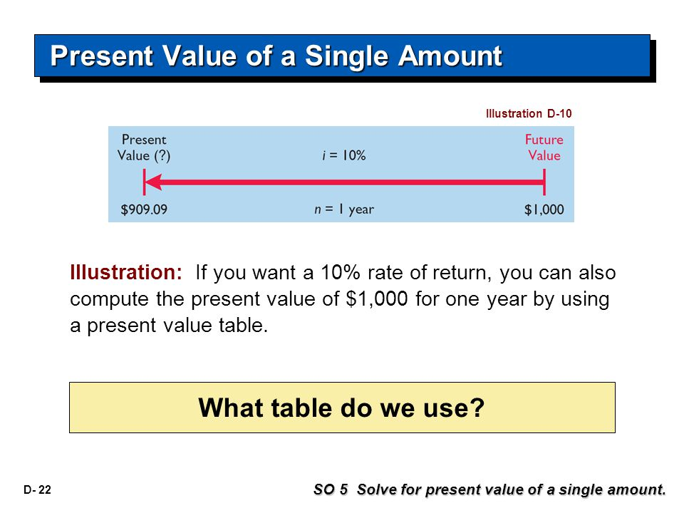 D- 22 What table do we use.SO 5 Solve for present value of a single amount.