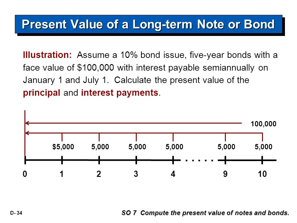 D- 34 SO 7 Compute the present value of notes and bonds. Present Value of a Long-term Note or Bond 01234910 5,000 $5,000..... 5,000 100,000 Illustrati