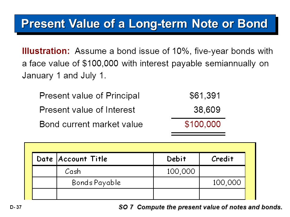 D- 37 Illustration: Assume a bond issue of 10%, five-year bonds with a face value of $100,000 with interest payable semiannually on January 1 and July