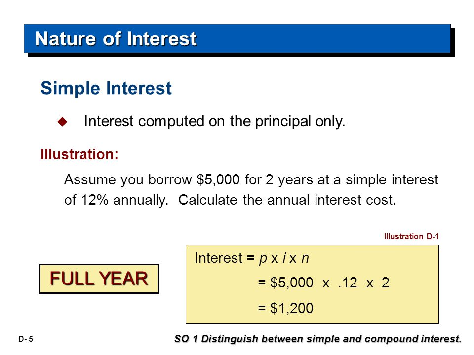 D- 5  Interest computed on the principal only. SO 1 Distinguish between simple and compound interest. Nature of Interest Illustration: Assume you bor