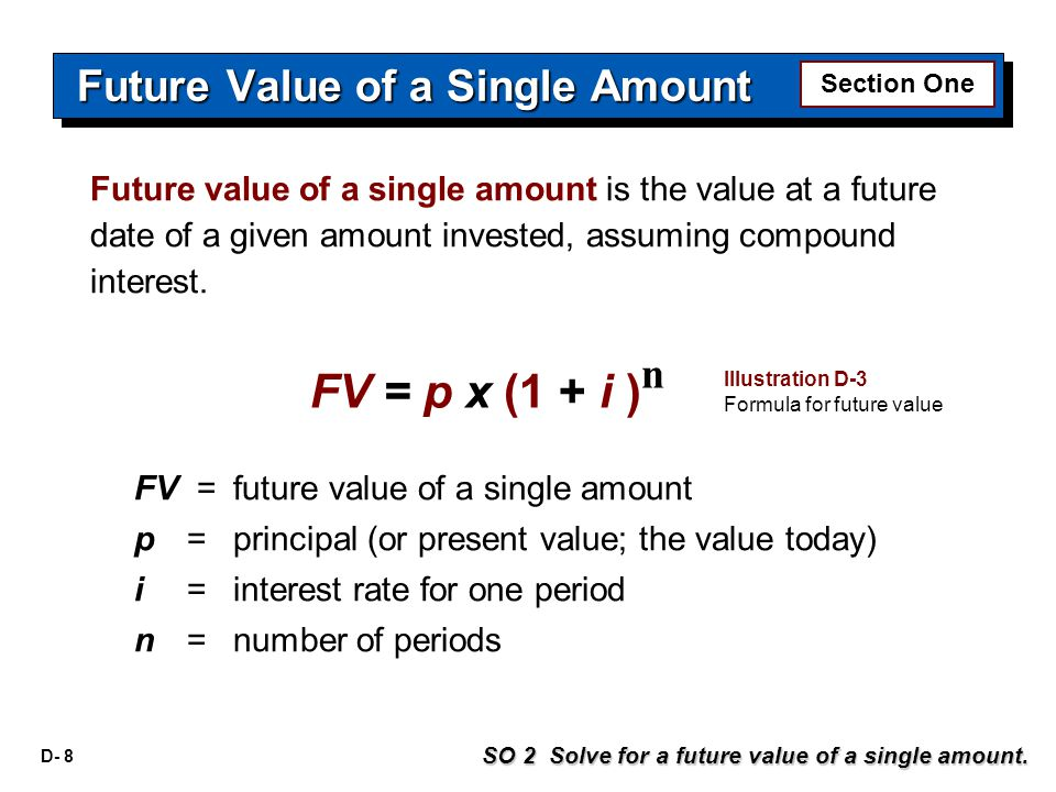 D- 8 SO 2 Solve for a future value of a single amount. Future value of a single amount is the value at a future date of a given amount invested, assum