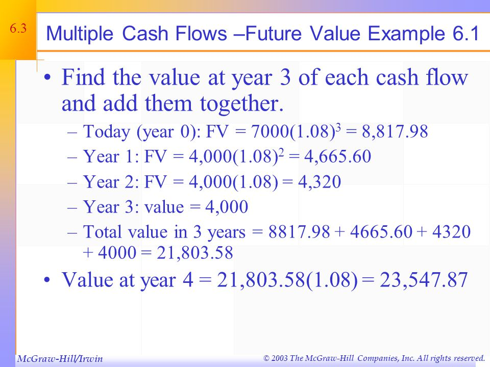 McGraw-Hill/Irwin © 2003 The McGraw-Hill Companies, Inc. All rights reserved. 6.3 Multiple Cash Flows –Future Value Example 6.1 Find the value at year