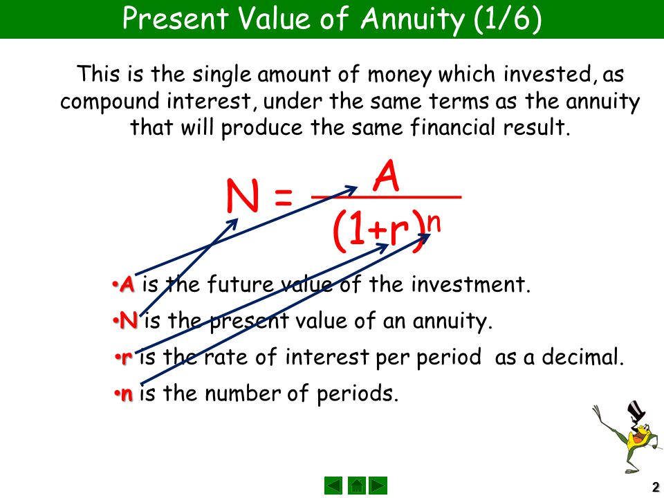 22 Present Value of Annuity (1/6) This is the single amount of money which invested, as compound interest, under the same terms as the annuity that will produce the same financial result.