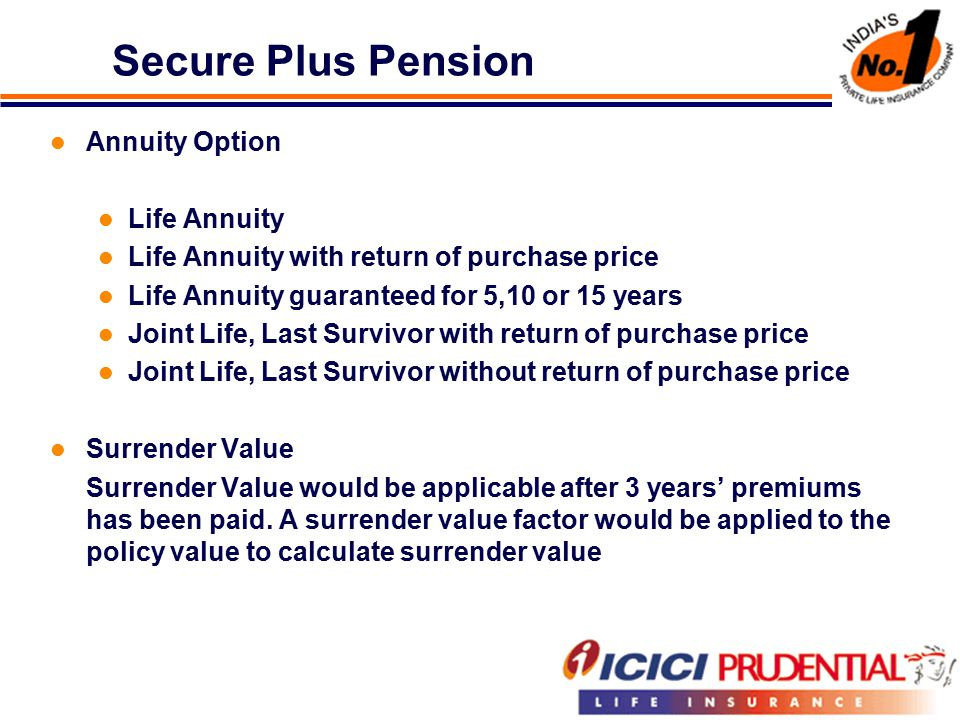Secure Plus Pension Annuity Option Life Annuity Life Annuity with return of purchase price Life Annuity guaranteed for 5,10 or 15 years Joint Life, Last Survivor with return of purchase price Joint Life, Last Survivor without return of purchase price Surrender Value Surrender Value would be applicable after 3 years' premiums has been paid.