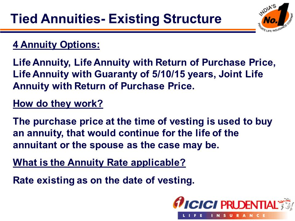 Tied Annuities- Existing Structure 4 Annuity Options: Life Annuity, Life Annuity with Return of Purchase Price, Life Annuity with Guaranty of 5/10/15 years, Joint Life Annuity with Return of Purchase Price.