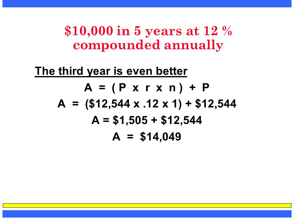 $10,000 in 5 years at 12 % compounded annually The third year is even better A = ( P x r x n ) + P A = ($12,544 x.12 x 1) + $12,544 A = $1,505 + $12,5