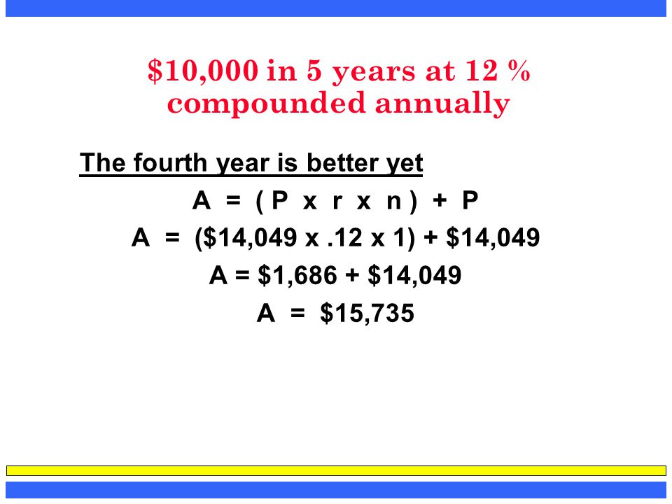 $10,000 in 5 years at 12 % compounded annually The fourth year is better yet A = ( P x r x n ) + P A = ($14,049 x.12 x 1) + $14,049 A = $1,686 + $14,0