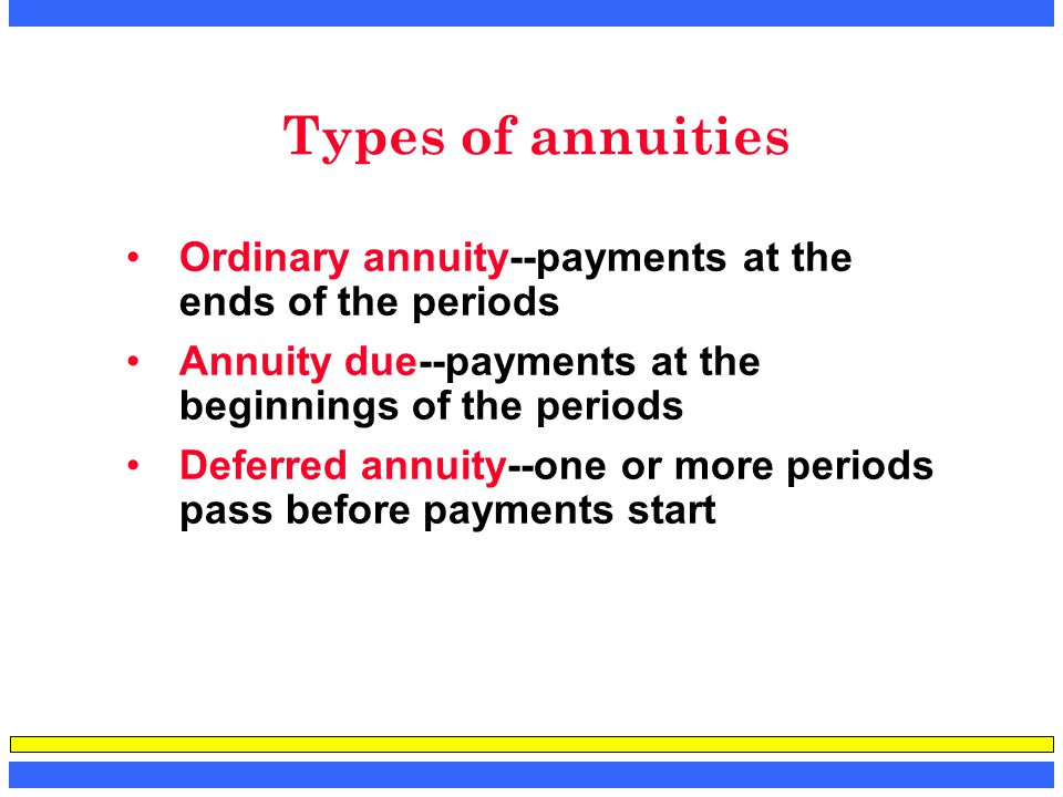 Types of annuities Ordinary annuity--payments at the ends of the periods Annuity due--payments at the beginnings of the periods Deferred annuity--one