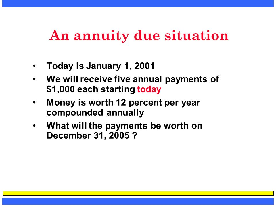 An annuity due situation Today is January 1, 2001 We will receive five annual payments of $1,000 each starting today Money is worth 12 percent per yea