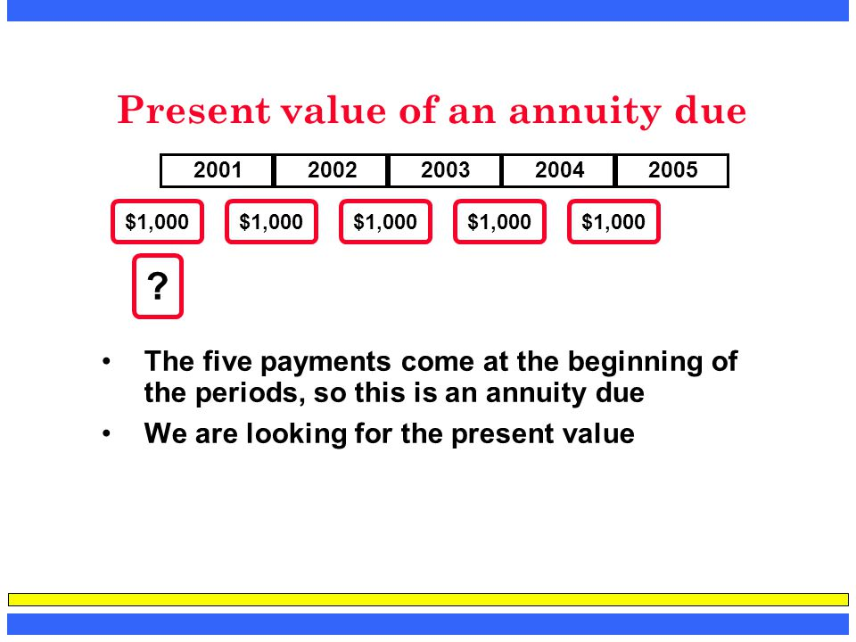 Present value of an annuity due The five payments come at the beginning of the periods, so this is an annuity due We are looking for the present value
