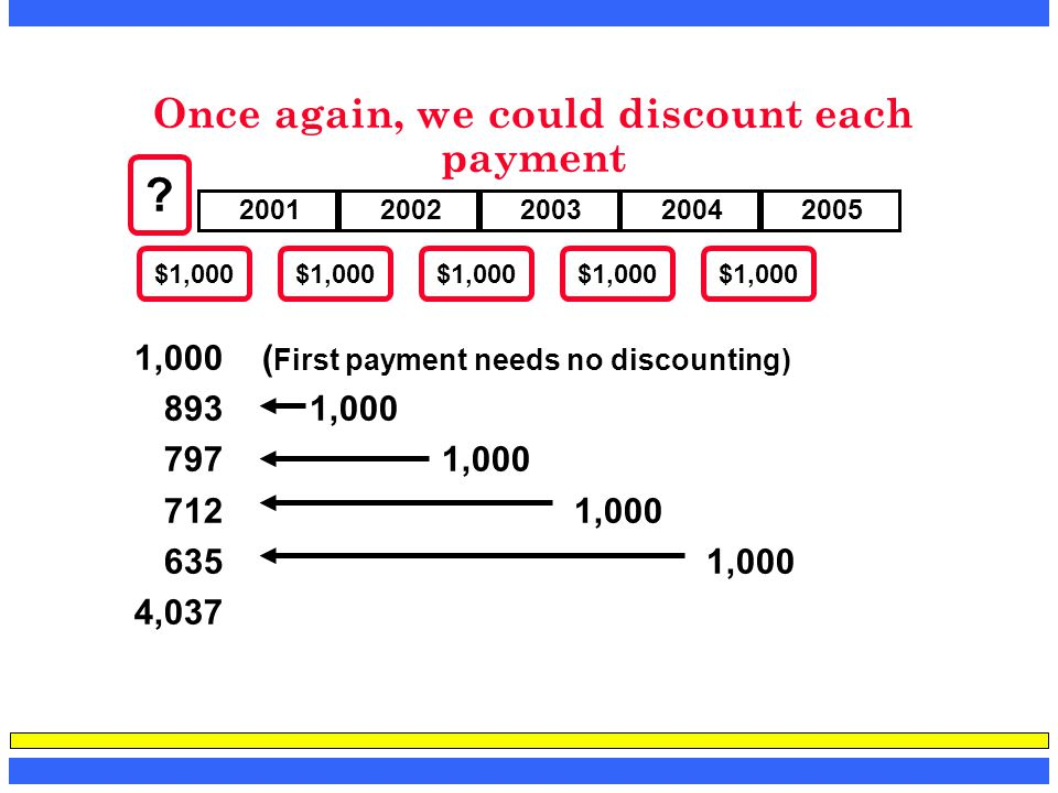 Once again, we could discount each payment 1,000 ( First payment needs no discounting) 8931,000 7971,000 7121,000 6351,000 4,037 20012002200320042005
