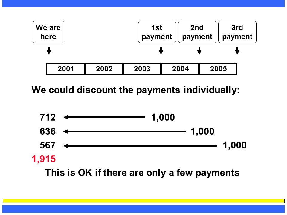 We could discount the payments individually: 7121,000 6361,000 5671,000 1,915 This is OK if there are only a few payments 20012002200320042005 We are