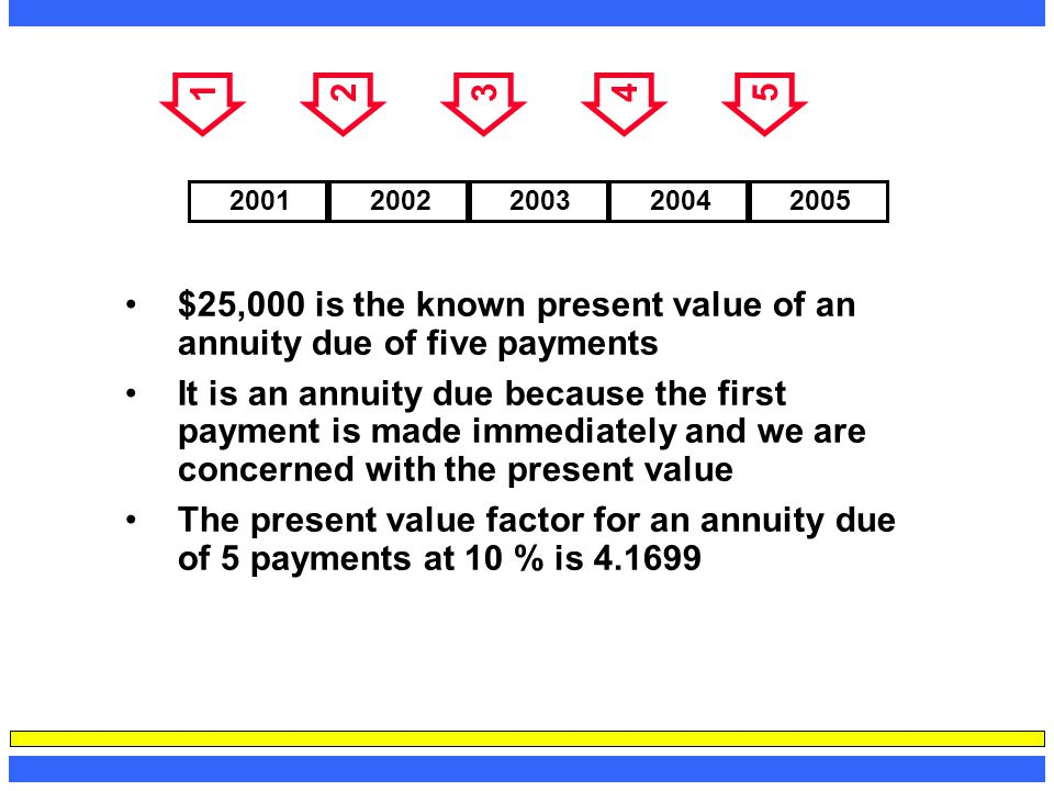 $25,000 is the known present value of an annuity due of five payments It is an annuity due because the first payment is made immediately and we are co