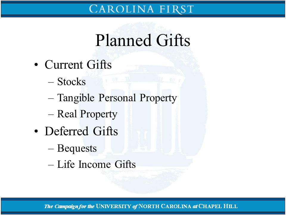 Planned Gifts Current Gifts –Stocks –Tangible Personal Property –Real Property Deferred Gifts –Bequests –Life Income Gifts