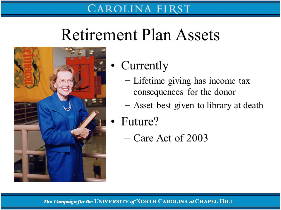Retirement Plan Assets Currently – Lifetime giving has income tax consequences for the donor – Asset best given to library at death Future.