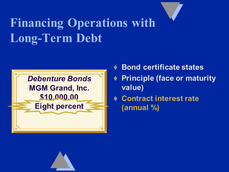 t Bond certificate states t Principle (face or maturity value) t Contract interest rate (annual %) Financing Operations with Long-Term Debt Debenture Bonds MGM Grand, Inc.
