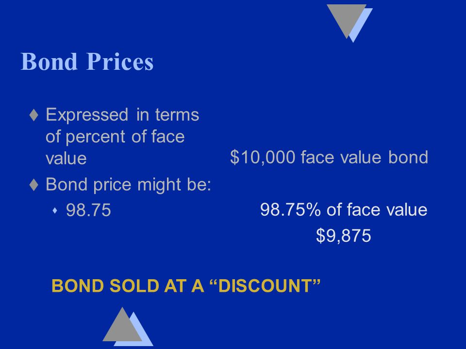Bond Prices t Expressed in terms of percent of face value t Bond price might be: s 98.75 $10,000 face value bond 98.75% of face value $9,875 BOND SOLD AT A DISCOUNT