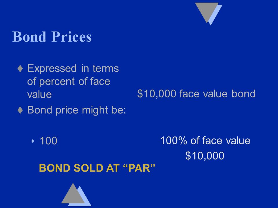 Bond Prices t Expressed in terms of percent of face value t Bond price might be: s 100 $10,000 face value bond 100% of face value $10,000 BOND SOLD AT PAR