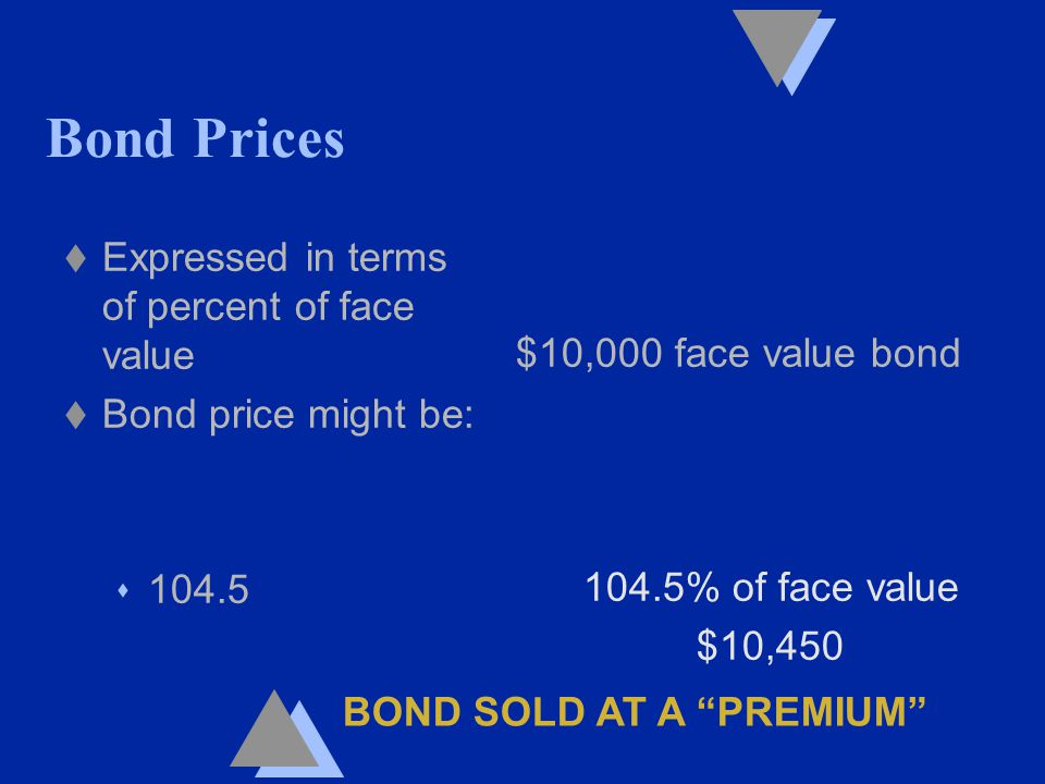 Bond Prices t Expressed in terms of percent of face value t Bond price might be: s 104.5 $10,000 face value bond 104.5% of face value $10,450 BOND SOLD AT A PREMIUM