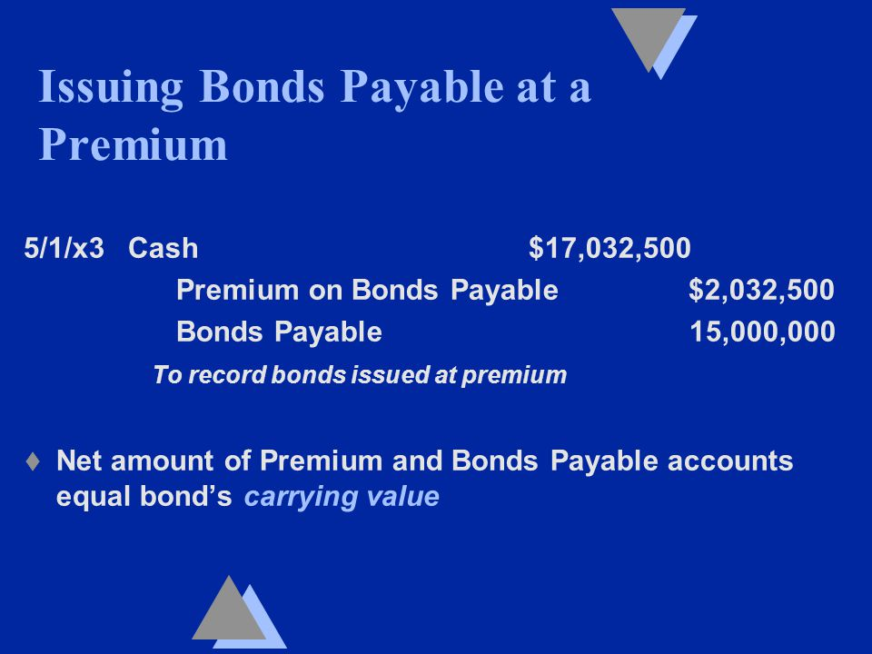 5/1/x3 Cash $17,032,500 Premium on Bonds Payable $2,032,500 Bonds Payable 15,000,000 To record bonds issued at premium t Net amount of Premium and Bonds Payable accounts equal bond's carrying value Issuing Bonds Payable at a Premium