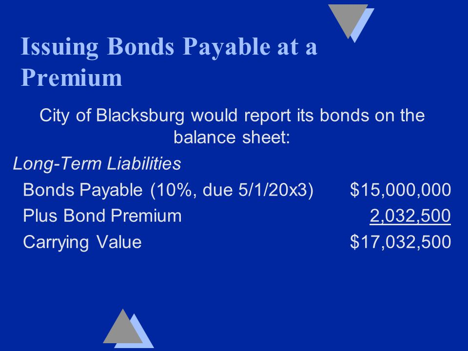 City of Blacksburg would report its bonds on the balance sheet: Long-Term Liabilities Bonds Payable (10%, due 5/1/20x3) $15,000,000 Plus Bond Premium 2,032,500 Carrying Value $17,032,500 Issuing Bonds Payable at a Premium