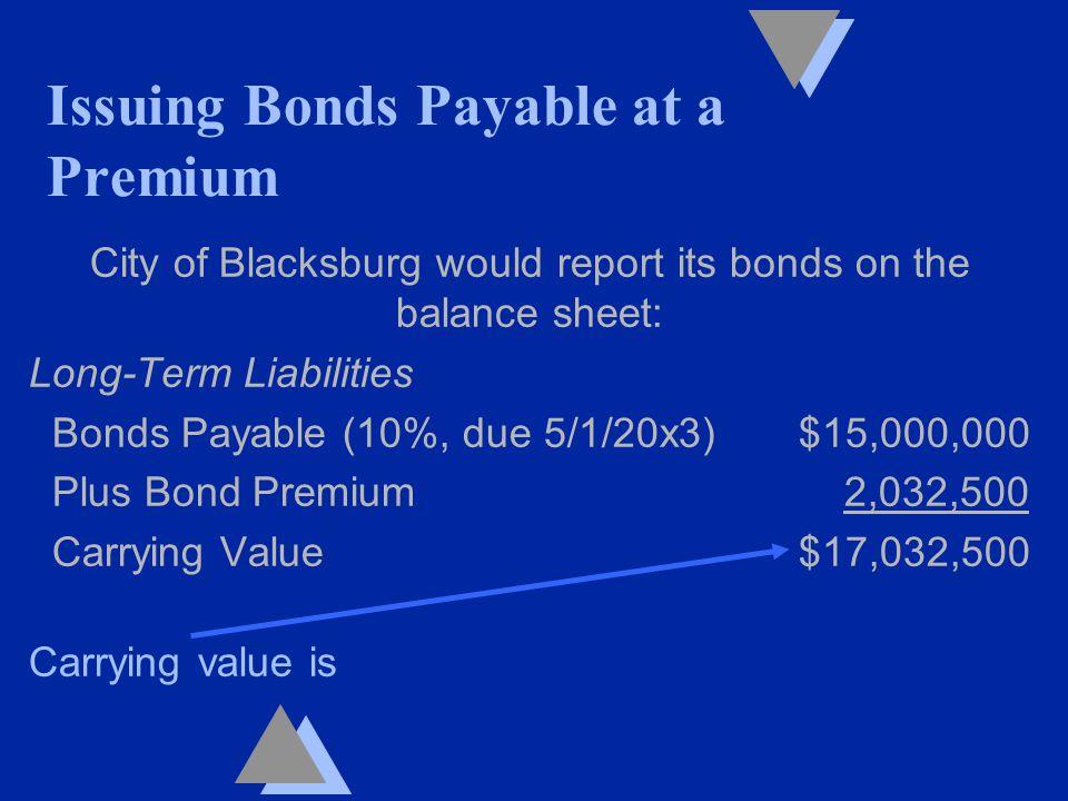 City of Blacksburg would report its bonds on the balance sheet: Long-Term Liabilities Bonds Payable (10%, due 5/1/20x3) $15,000,000 Plus Bond Premium 2,032,500 Carrying Value $17,032,500 Carrying value is Issuing Bonds Payable at a Premium