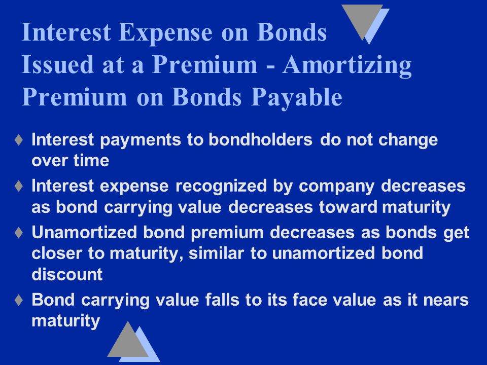 t Interest payments to bondholders do not change over time t Interest expense recognized by company decreases as bond carrying value decreases toward maturity t Unamortized bond premium decreases as bonds get closer to maturity, similar to unamortized bond discount t Bond carrying value falls to its face value as it nears maturity Interest Expense on Bonds Issued at a Premium - Amortizing Premium on Bonds Payable