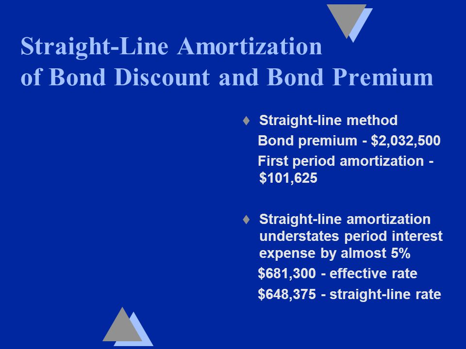 t Straight-line method Bond premium - $2,032,500 First period amortization - $101,625 t Straight-line amortization understates period interest expense by almost 5% $681,300 - effective rate $648,375 - straight-line rate Straight-Line Amortization of Bond Discount and Bond Premium
