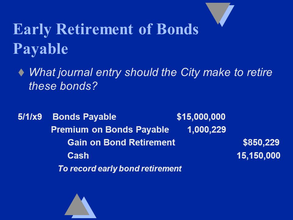 t What journal entry should the City make to retire these bonds.
