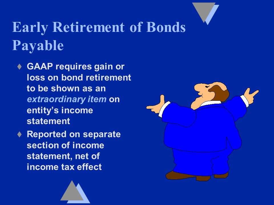 t GAAP requires gain or loss on bond retirement to be shown as an extraordinary item on entity's income statement t Reported on separate section of income statement, net of income tax effect Early Retirement of Bonds Payable