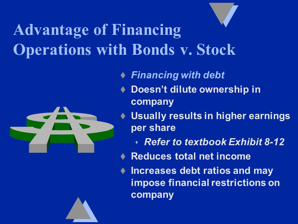 t Financing with debt t Doesn't dilute ownership in company t Usually results in higher earnings per share s Refer to textbook Exhibit 8-12 t Reduces total net income t Increases debt ratios and may impose financial restrictions on company Advantage of Financing Operations with Bonds v.