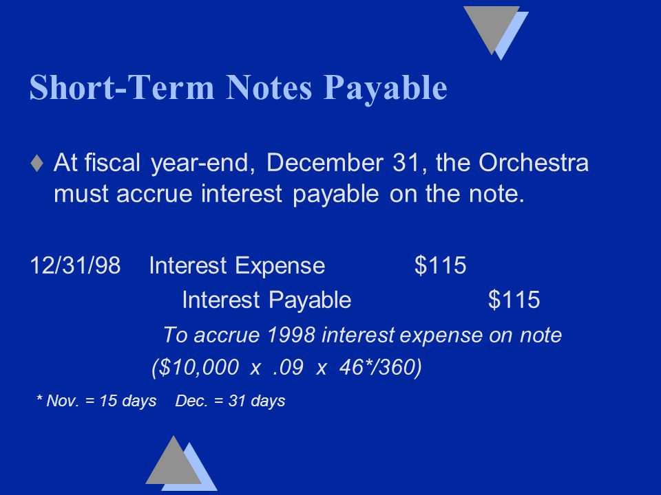 Short-Term Notes Payable t At fiscal year-end, December 31, the Orchestra must accrue interest payable on the note.