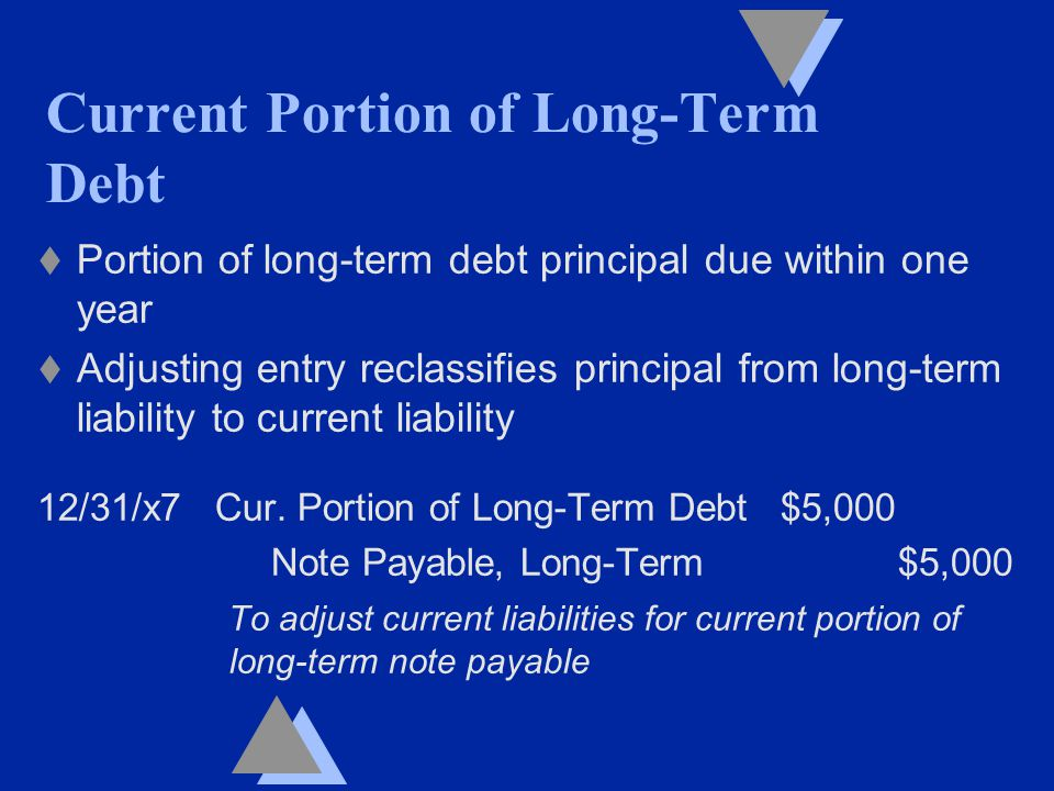Current Portion of Long-Term Debt t Portion of long-term debt principal due within one year t Adjusting entry reclassifies principal from long-term liability to current liability 12/31/x7 Cur.