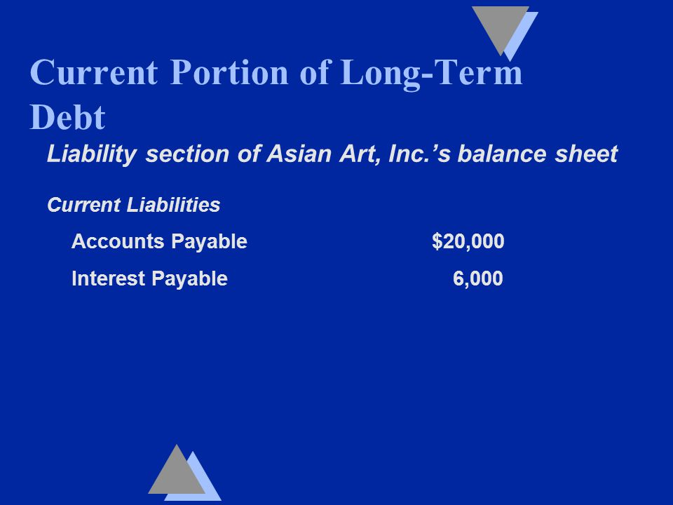 Liability section of Asian Art, Inc.'s balance sheet Current Liabilities Accounts Payable $20,000 Interest Payable 6,000 Current Portion of Long-Term Debt