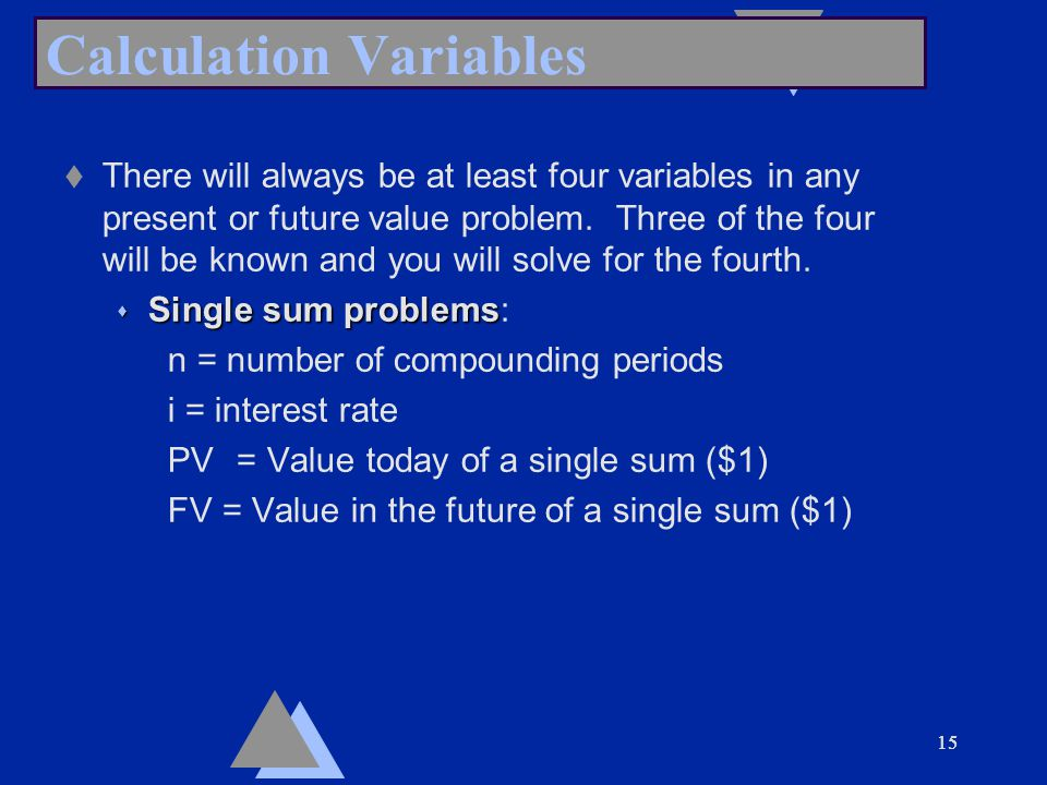 15 Calculation Variables t There will always be at least four variables in any present or future value problem.
