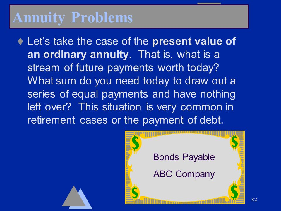 32 Annuity Problems t Let's take the case of the present value of an ordinary annuity.