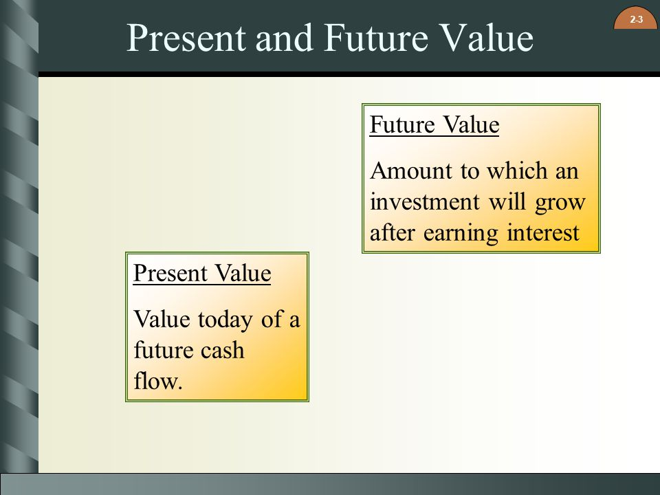 2-3 Present and Future Value Present Value Value today of a future cash flow. Future Value Amount to which an investment will grow after earning inter