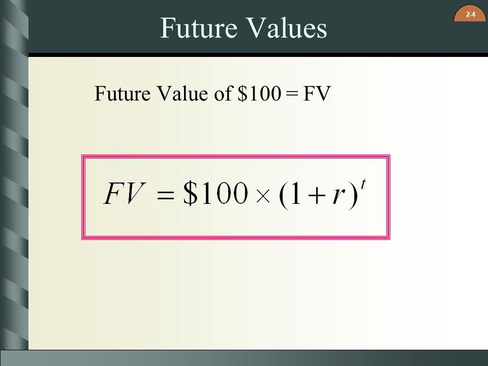 2-4 Future Values Future Value of $100 = FV